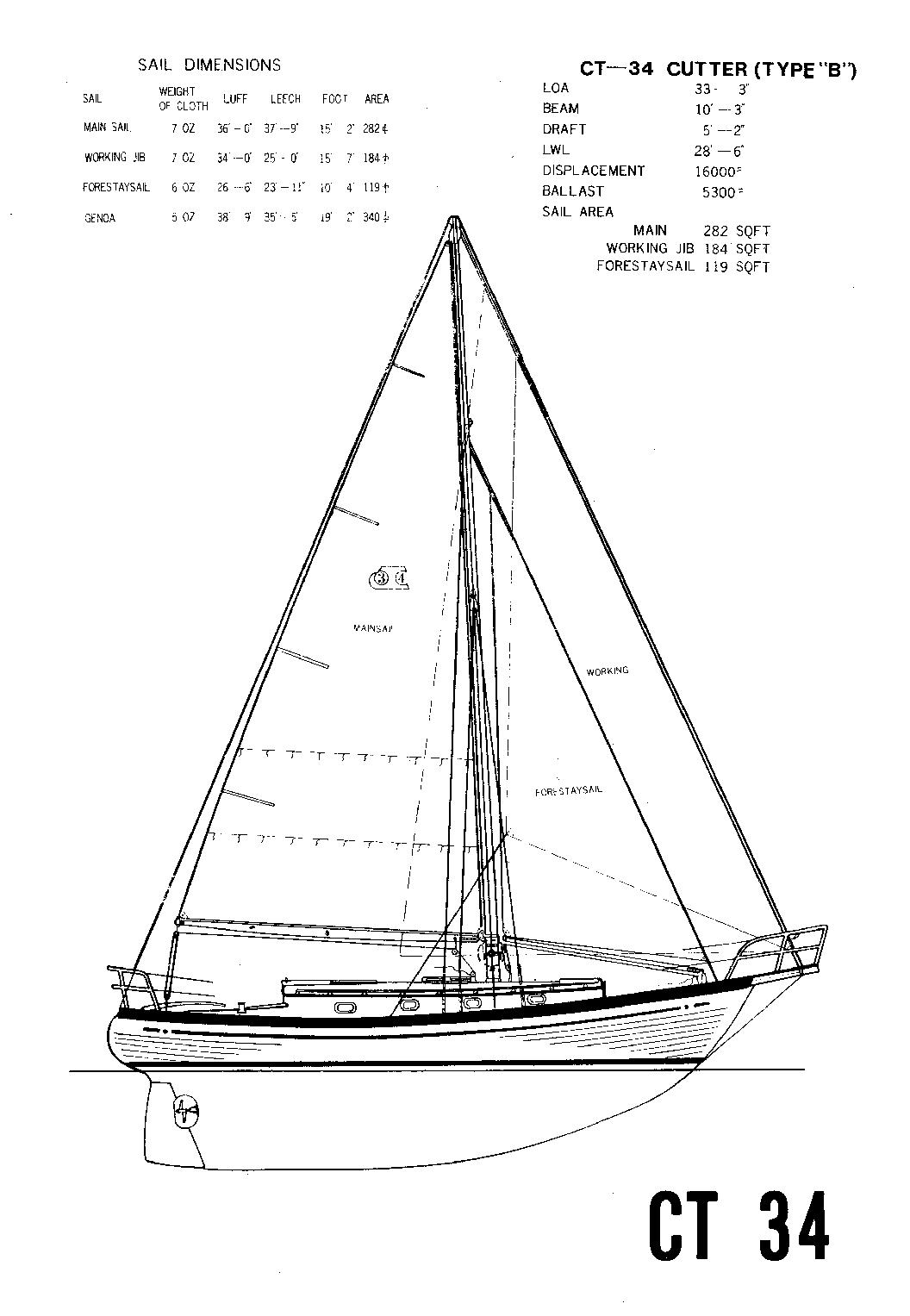keel on boat diagram